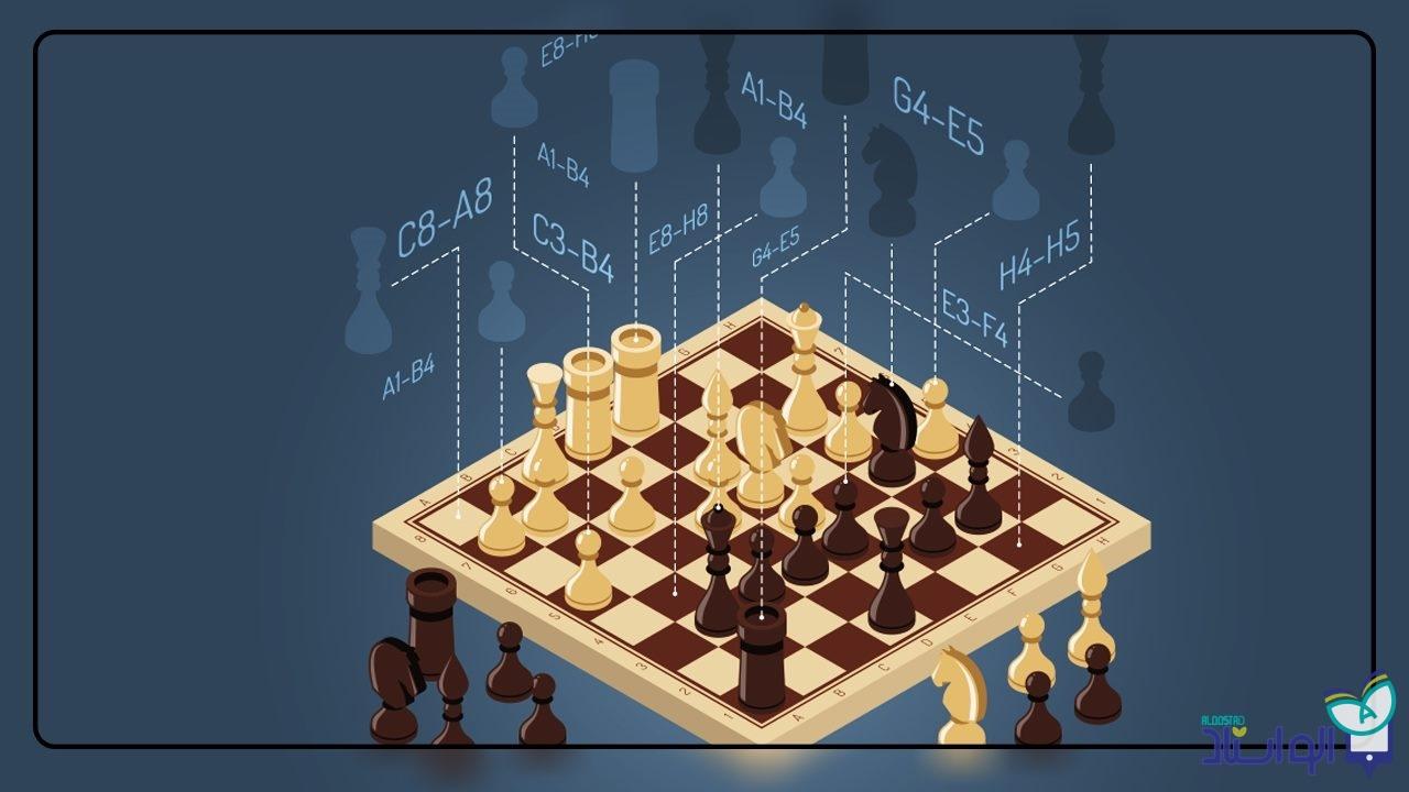 تاریخ مختصری از شطرنج- آلکس جندلر-